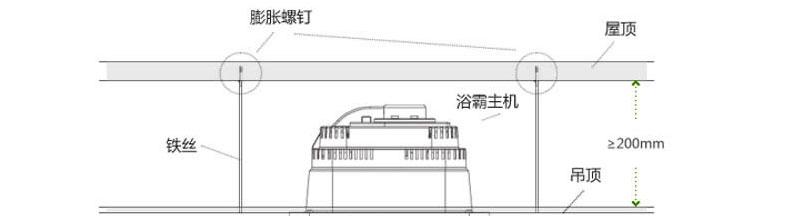 【能源库】集成吊顶电风扇 夏日厨房卫生间必备 吹风冷风扇 凉霸ff30h